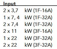 Type laadpaal: dubbele connector / aansluiting