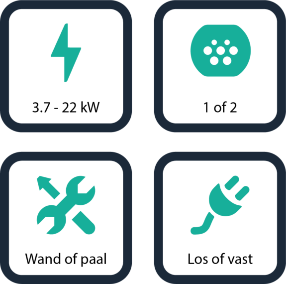 laden parkingpro icons